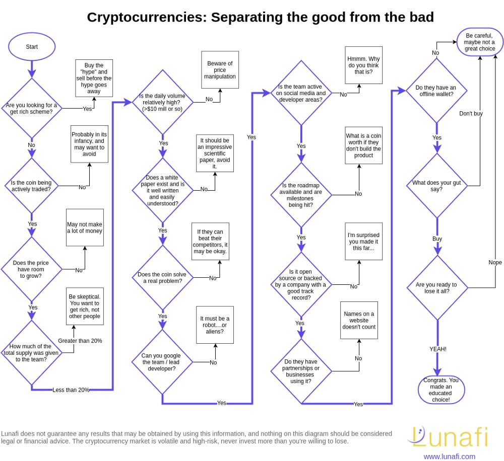 market bitcoin yang bagus